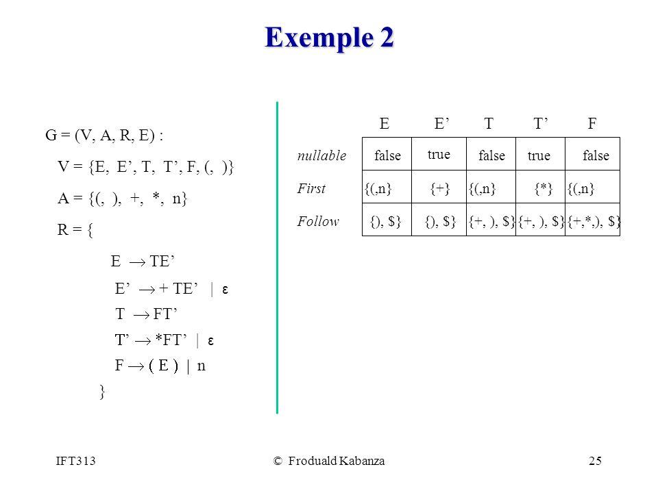 IFT313© Froduald Kabanza25 Exemple 2 EET nullable First Follow true false {(,n}{+}{*} {), $}{+, ), $} G = (V, A, R, E) : V = {E, E, T, T, F, (, )} A =