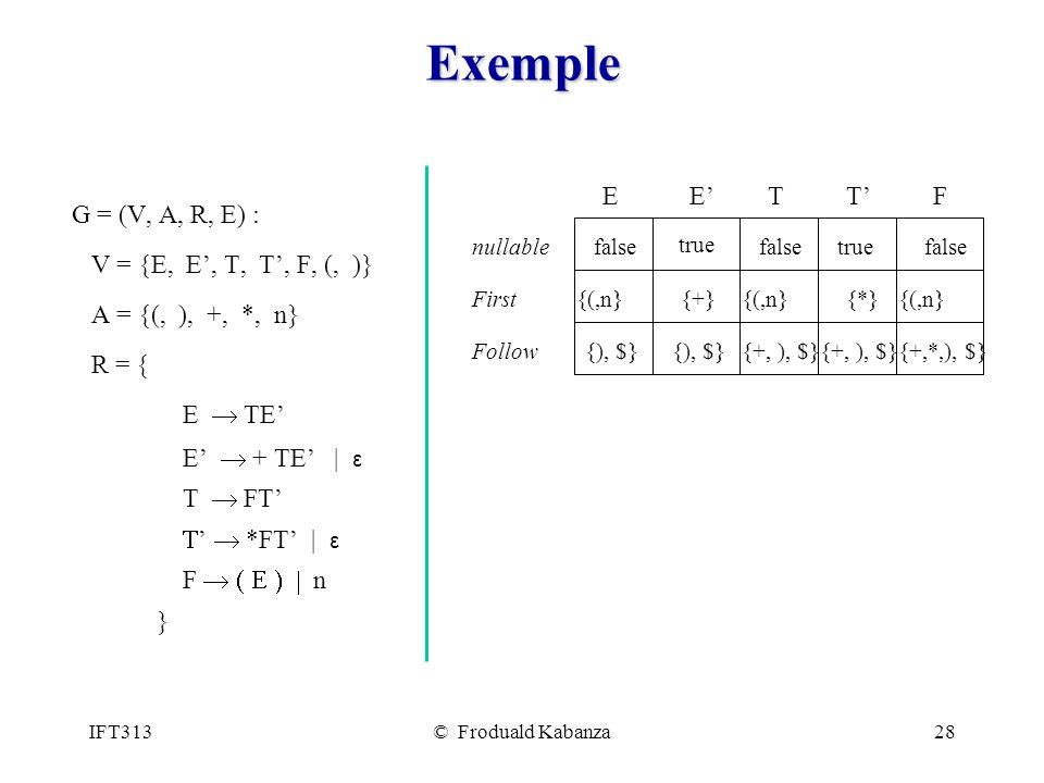 IFT313© Froduald Kabanza28 Exemple G = (V, A, R, E) : V = {E, E, T, T, F, (, )} A = {(, ), +, *, n} R = { E TE E + TE | ε T FT *FT | ε F n } EET nullable First Follow true false {(,n}{+}{*} {), $}{+, ), $} TF truefalse {(,n} {), $}{+, ), $}{+,*,), $}