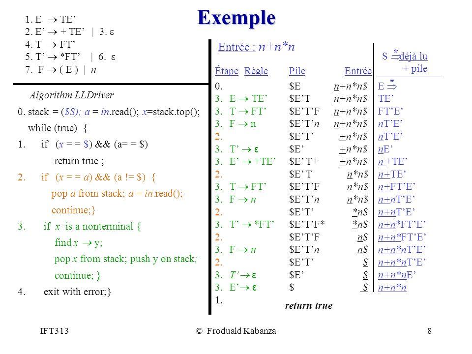 IFT313© Froduald Kabanza19 Définition de symboles nullables Par conséquent, en calculant First(S) ou First(XYS) on doit tenir compte des non- terminaux qui pourraient dériver la chaîne vide et de ceux qui pourraient les suivre dans une dérivation.