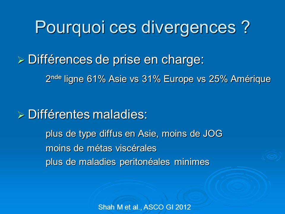 Pourquoi ces divergences ? Différences de prise en charge: Différences de prise en charge: 2 nde ligne 61% Asie vs 31% Europe vs 25% Amérique Différen