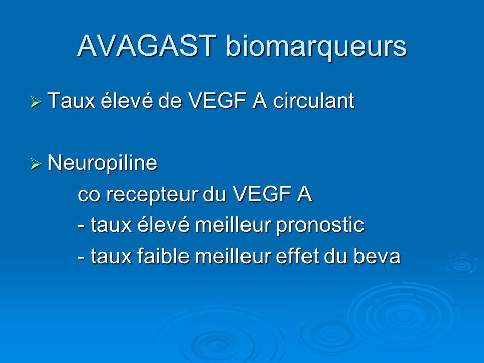AVAGAST biomarqueurs Taux élevé de VEGF A circulant Taux élevé de VEGF A circulant Neuropiline Neuropiline co recepteur du VEGF A - taux élevé meilleu