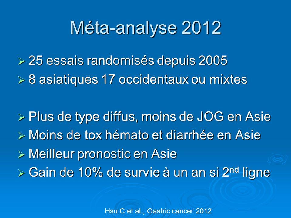 Méta-analyse 2012 25 essais randomisés depuis 2005 25 essais randomisés depuis 2005 8 asiatiques 17 occidentaux ou mixtes 8 asiatiques 17 occidentaux