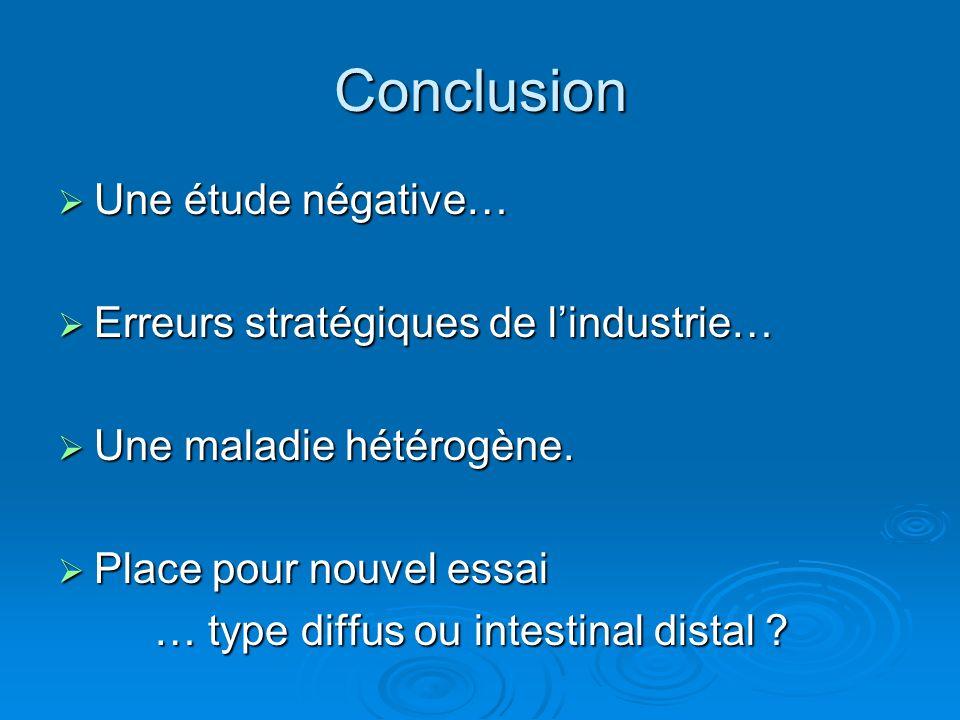 Conclusion Une étude négative… Une étude négative… Erreurs stratégiques de lindustrie… Erreurs stratégiques de lindustrie… Une maladie hétérogène. Une