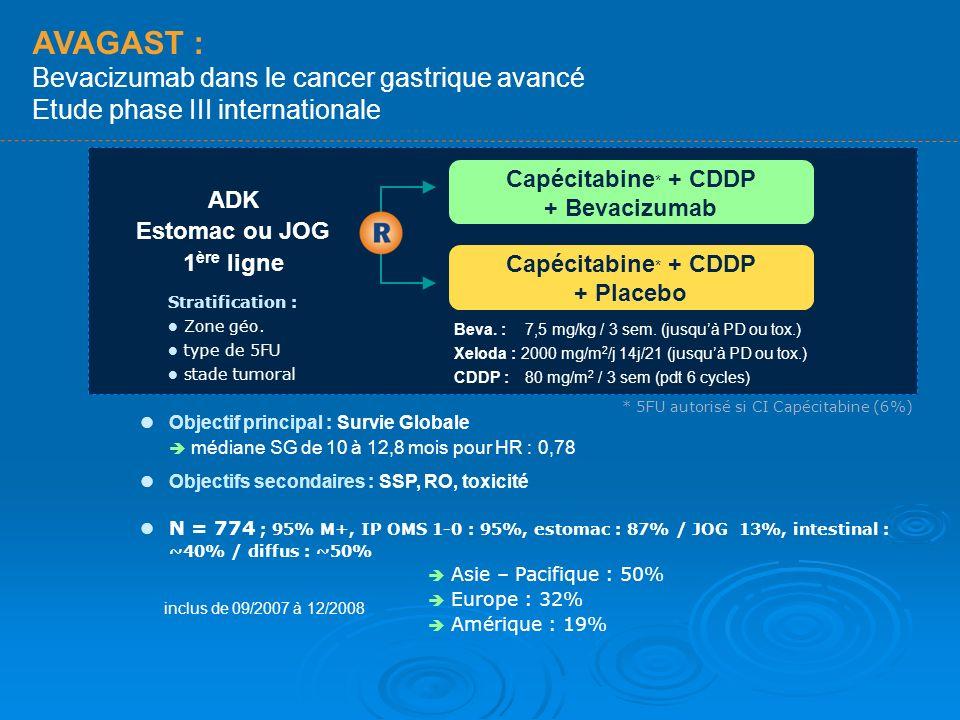 ADK Estomac ou JOG 1 ère ligne Beva. : 7,5 mg/kg / 3 sem. (jusquà PD ou tox.) Xeloda : 2000 mg/m 2 /j 14j/21 (jusquà PD ou tox.) CDDP :80 mg/m 2 / 3 s