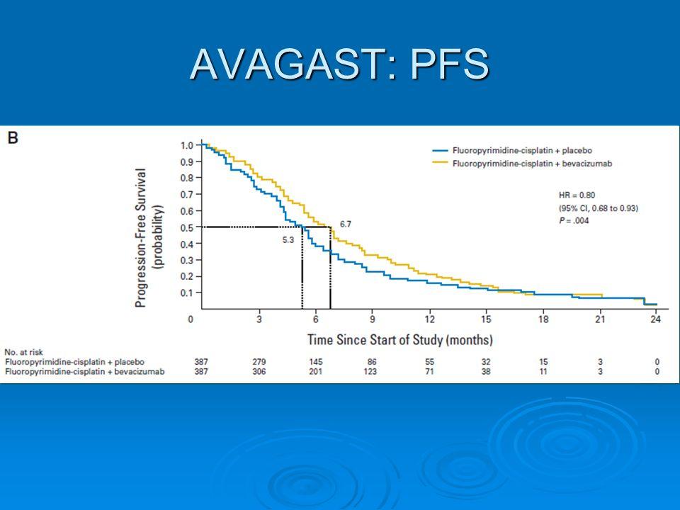 AVAGAST : OS Survie à un an: 50% vs 42% (p=0.03)