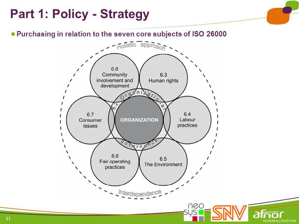 1 / Pour personnaliser les références : Affichage / En-tête et pied de page Personnaliser la zone Pied de page, Faire appliquer partout 11 Part 1: Policy - Strategy Purchasing in relation to the seven core subjects of ISO 26000