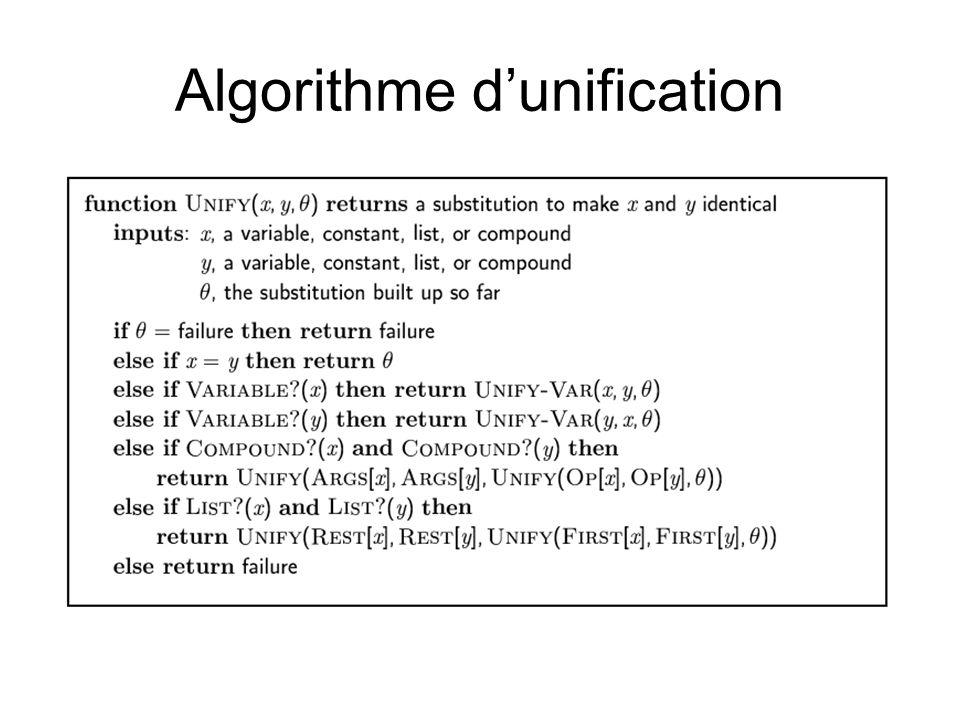 Algorithme dunification
