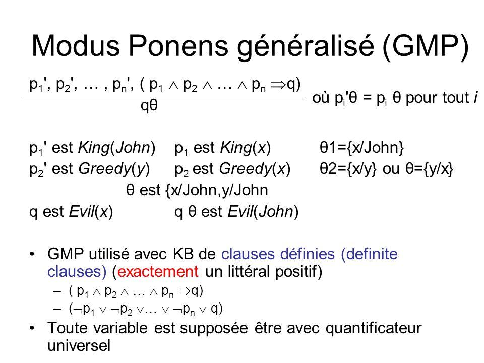 Modus Ponens généralisé (GMP) p 1 , p 2 , …, p n , ( p 1 p 2 … p n q) qθ p 1 est King(John) p 1 est King(x) θ1={x/John} p 2 est Greedy(y) p 2 est Greedy(x) θ2={x/y} ou θ={y/x} θ est {x/John,y/John q est Evil(x) q θ est Evil(John) GMP utilisé avec KB de clauses définies (definite clauses) (exactement un littéral positif) –( p 1 p 2 … p n q) Toute variable est supposée être avec quantificateur universel où p i θ = p i θ pour tout i
