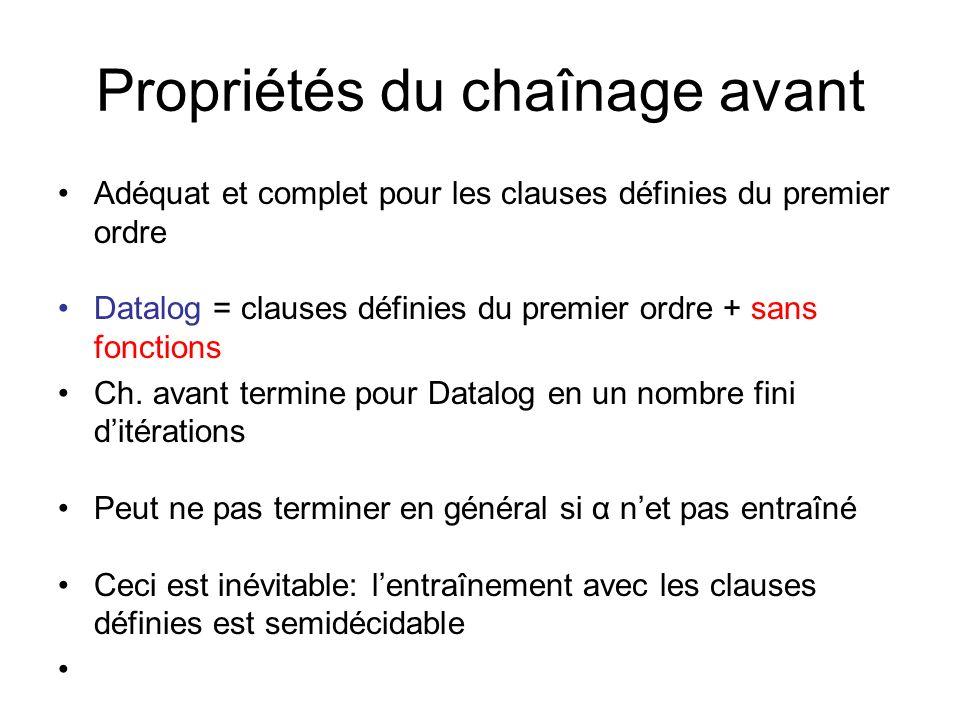 Propriétés du chaînage avant Adéquat et complet pour les clauses définies du premier ordre Datalog = clauses définies du premier ordre + sans fonctions Ch.