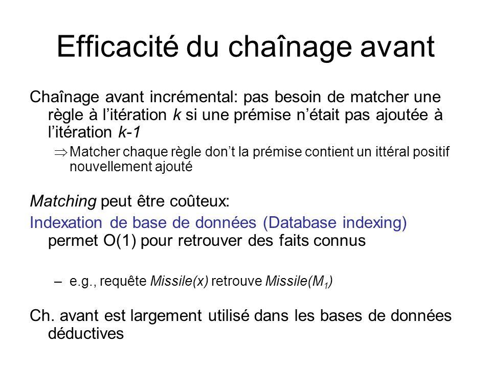 Efficacité du chaînage avant Chaînage avant incrémental: pas besoin de matcher une règle à litération k si une prémise nétait pas ajoutée à litération k-1 Matcher chaque règle dont la prémise contient un ittéral positif nouvellement ajouté Matching peut être coûteux: Indexation de base de données (Database indexing) permet O(1) pour retrouver des faits connus –e.g., requête Missile(x) retrouve Missile(M 1 ) Ch.