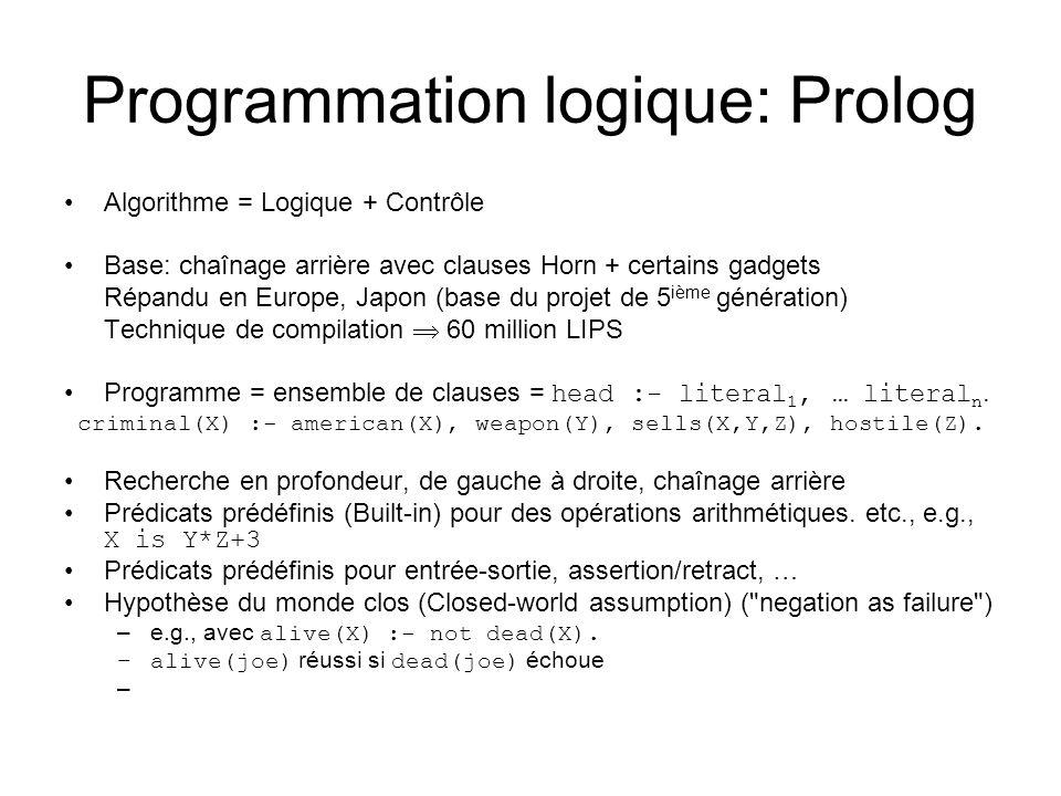 Programmation logique: Prolog Algorithme = Logique + Contrôle Base: chaînage arrière avec clauses Horn + certains gadgets Répandu en Europe, Japon (base du projet de 5 ième génération) Technique de compilation 60 million LIPS Programme = ensemble de clauses = head :- literal 1, … literal n.