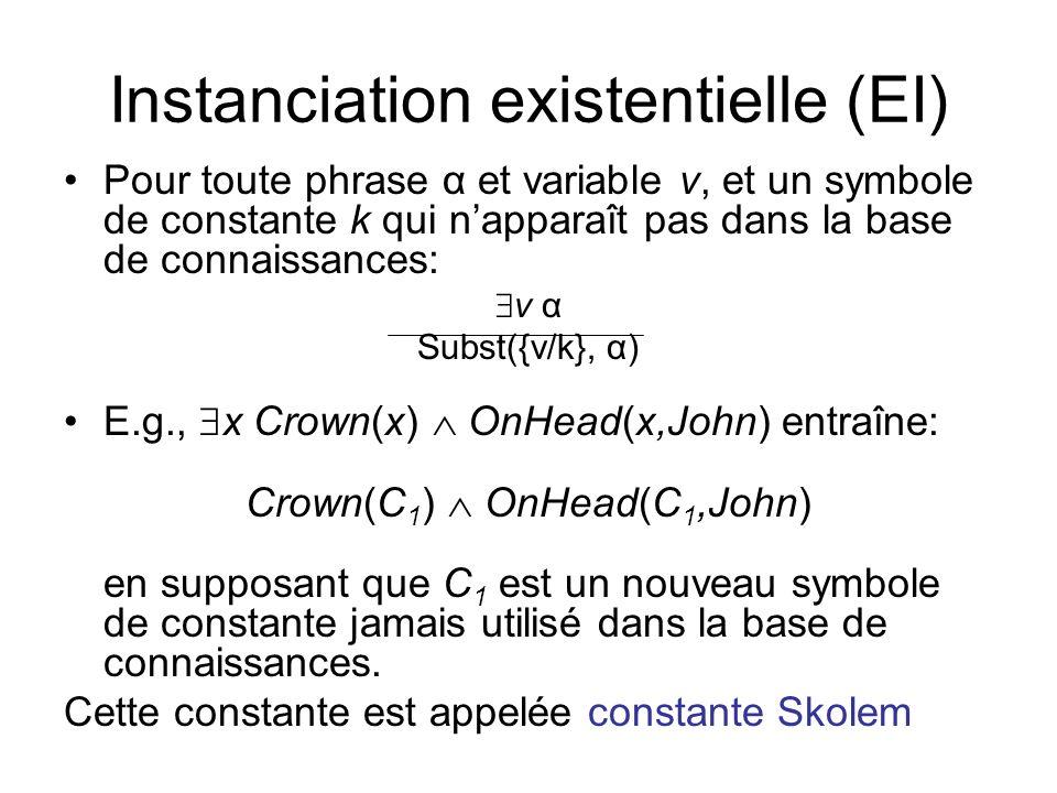 Instanciation existentielle (EI) Pour toute phrase α et variable v, et un symbole de constante k qui napparaît pas dans la base de connaissances: v α Subst({v/k}, α) E.g., x Crown(x) OnHead(x,John) entraîne: Crown(C 1 ) OnHead(C 1,John) en supposant que C 1 est un nouveau symbole de constante jamais utilisé dans la base de connaissances.