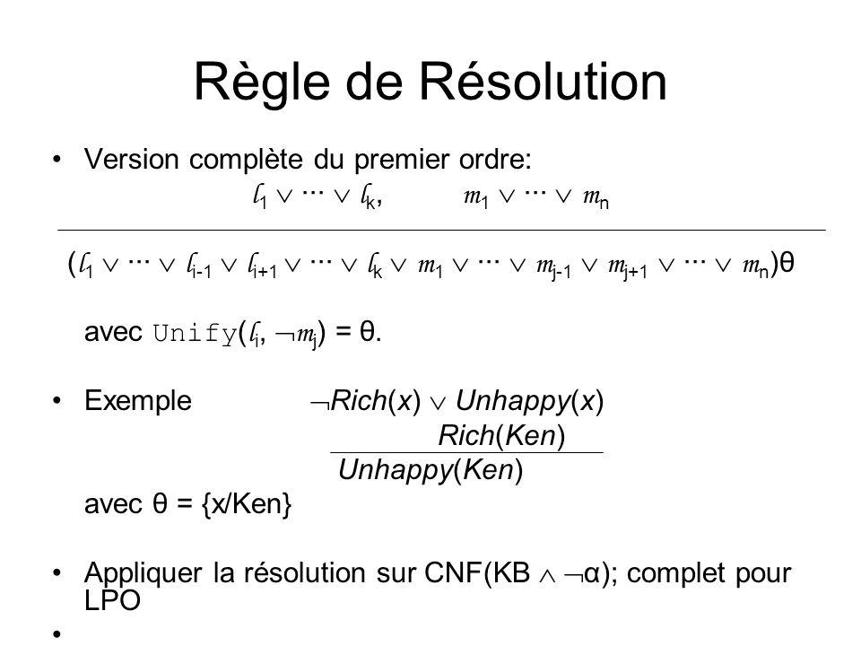 Règle de Résolution Version complète du premier ordre: l 1 ··· l k, m 1 ··· m n ( l 1 ··· l i-1 l i+1 ··· l k m 1 ··· m j-1 m j+1 ··· m n )θ avec Unify ( l i, m j ) = θ.