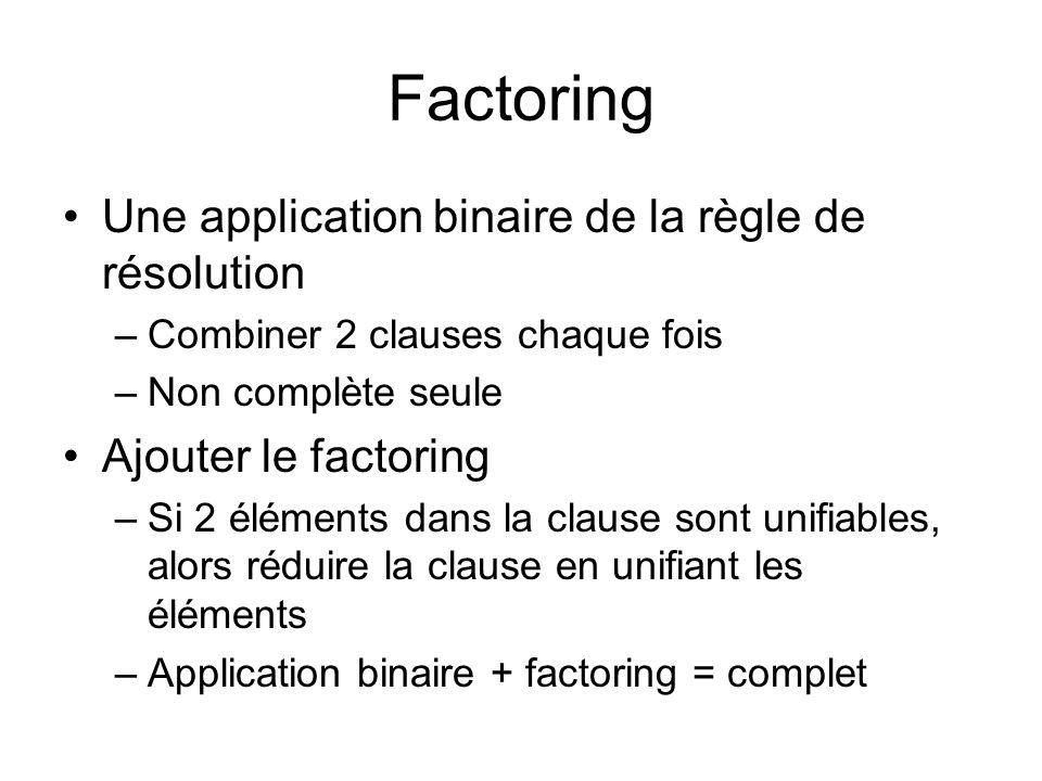Factoring Une application binaire de la règle de résolution –Combiner 2 clauses chaque fois –Non complète seule Ajouter le factoring –Si 2 éléments dans la clause sont unifiables, alors réduire la clause en unifiant les éléments –Application binaire + factoring = complet