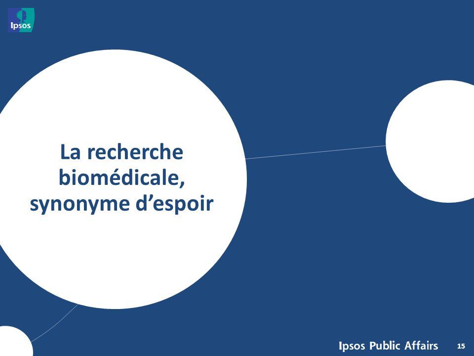 15 La recherche biomédicale, synonyme despoir