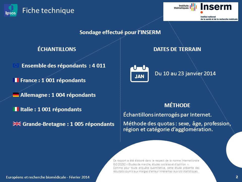 Fiche technique MÉTHODE Sondage effectué pour lINSERM ÉCHANTILLONSDATES DE TERRAIN Échantillons interrogés par Internet.