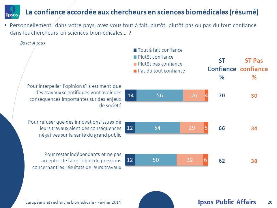 La confiance accordée aux chercheurs en sciences biomédicales (résumé) Personnellement, dans votre pays, avez-vous tout à fait, plutôt, plutôt pas ou