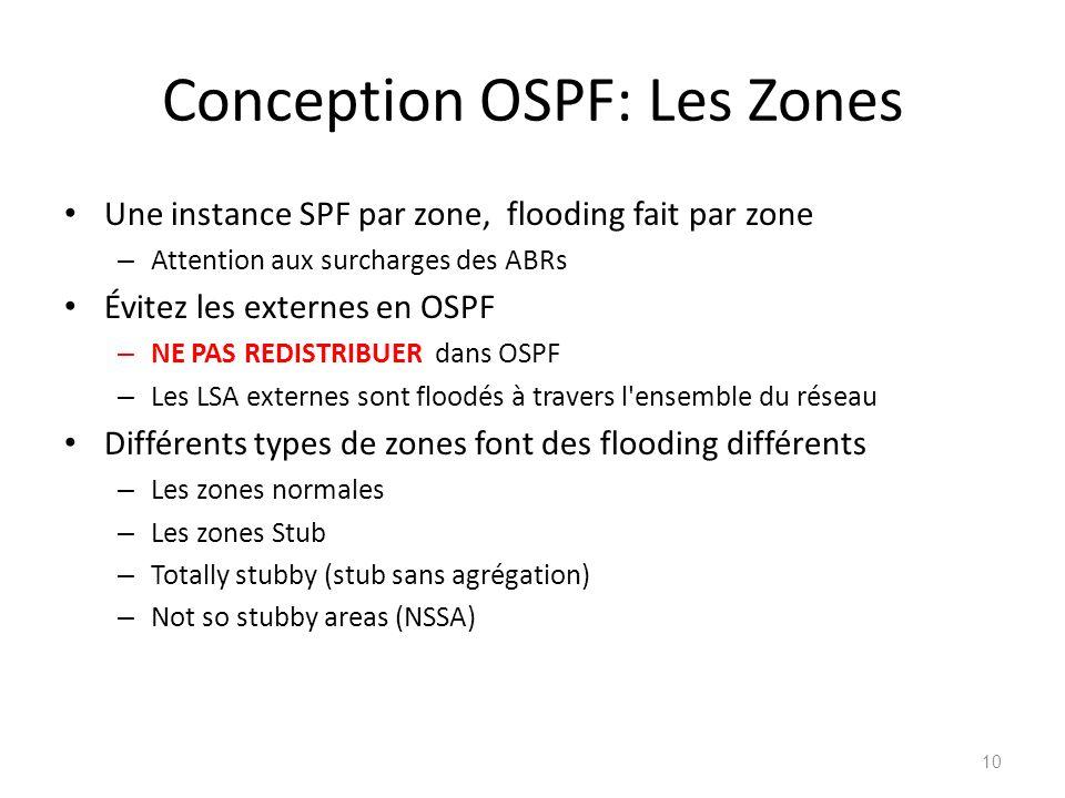 Conception OSPF: Les Zones Une instance SPF par zone, flooding fait par zone – Attention aux surcharges des ABRs Évitez les externes en OSPF – NE PAS