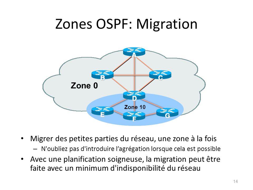Zones OSPF: Migration Migrer des petites parties du réseau, une zone à la fois – N'oubliez pas d'introduire lagrégation lorsque cela est possible Avec