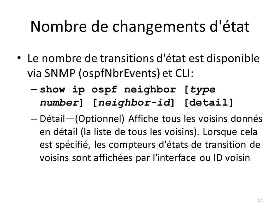Nombre de changements d'état Le nombre de transitions d'état est disponible via SNMP (ospfNbrEvents) et CLI: – show ip ospf neighbor [type number] [ne