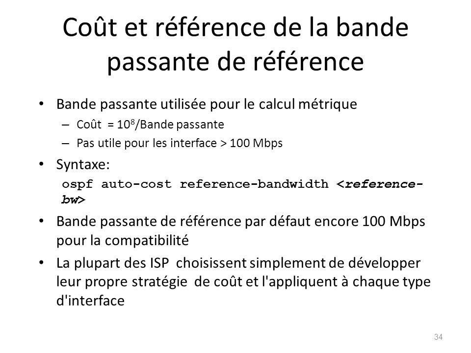 Coût et référence de la bande passante de référence Bande passante utilisée pour le calcul métrique – Coût = 10 8 /Bande passante – Pas utile pour les
