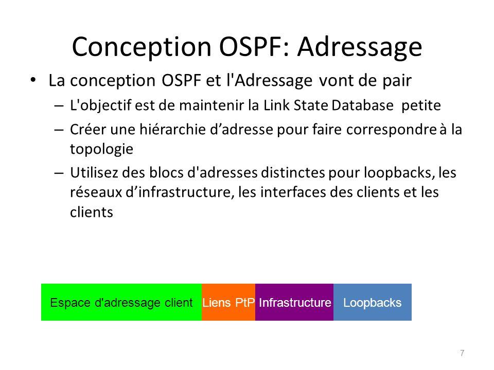 Conception OSPF: Adressage La conception OSPF et l'Adressage vont de pair – L'objectif est de maintenir la Link State Database petite – Créer une hiér