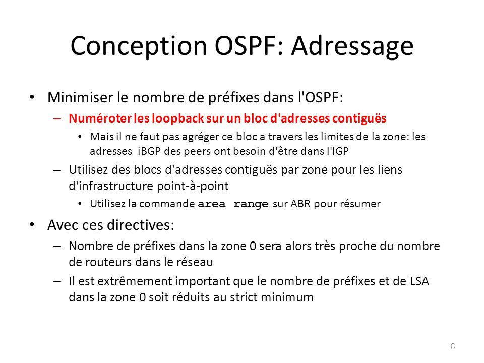 Conception OSPF: Adressage Minimiser le nombre de préfixes dans l'OSPF: – Numéroter les loopback sur un bloc d'adresses contiguës Mais il ne faut pas