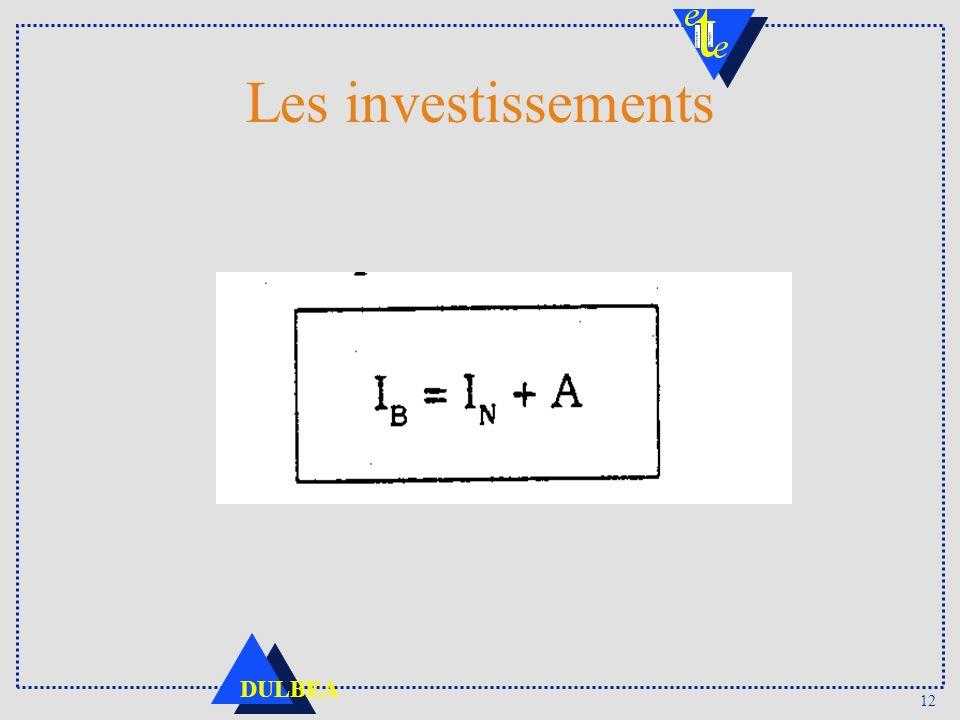 12 DULBEA Les investissements