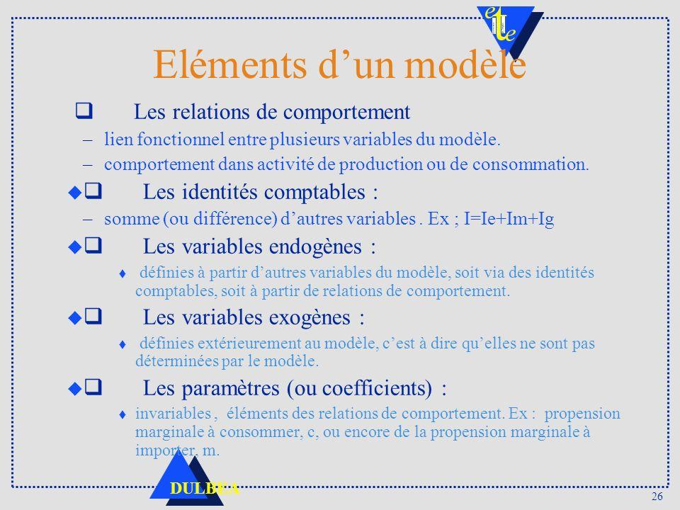 26 DULBEA Eléments dun modèle Les relations de comportement –lien fonctionnel entre plusieurs variables du modèle.