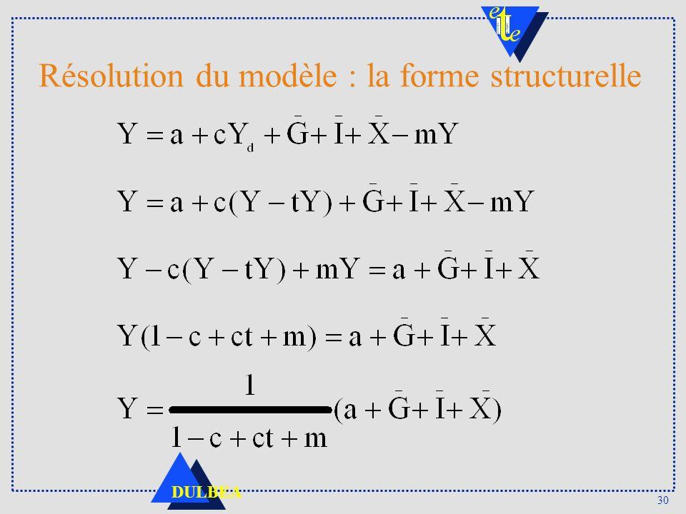 30 DULBEA Résolution du modèle : la forme structurelle