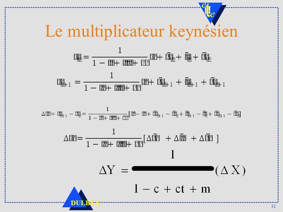 31 DULBEA Le multiplicateur keynésien