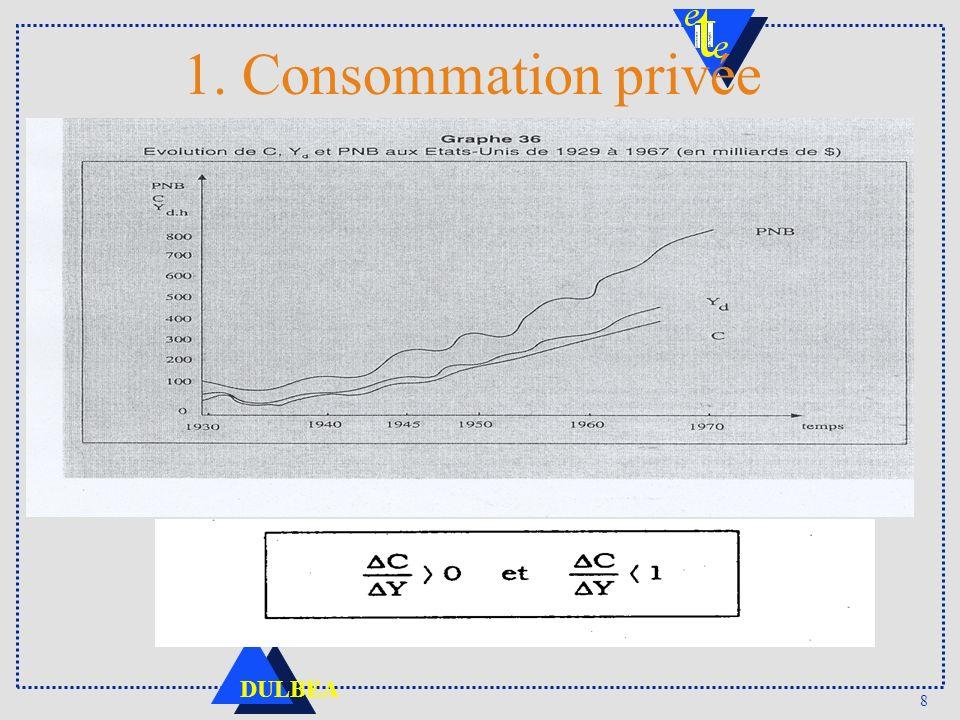 8 DULBEA 1. Consommation privée