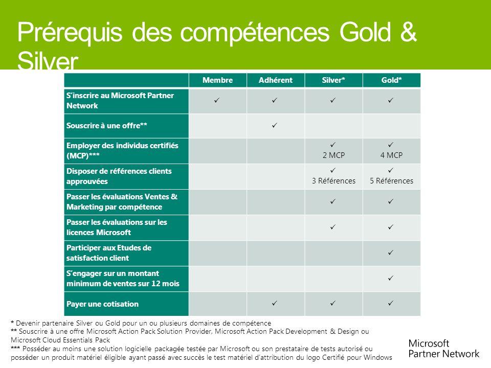 Prérequis des compétences Gold & Silver * Devenir partenaire Silver ou Gold pour un ou plusieurs domaines de compétence ** Souscrire à une offre Micro