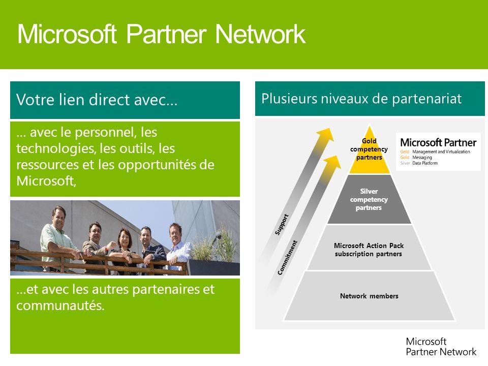 Microsoft Partner Network …et avec les autres partenaires et communautés. … avec le personnel, les technologies, les outils, les ressources et les opp
