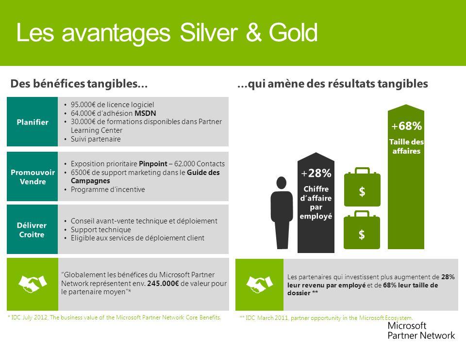 Les avantages Silver & Gold 95.000 de licence logiciel 64.000 dadhésion MSDN 30.000 de formations disponibles dans Partner Learning Center Suivi parte