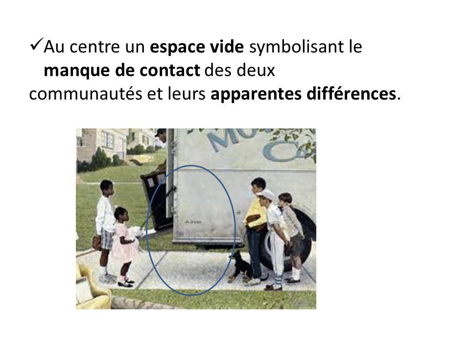 Au centre un espace vide symbolisant le manque de contact des deux communautés et leurs apparentes différences.