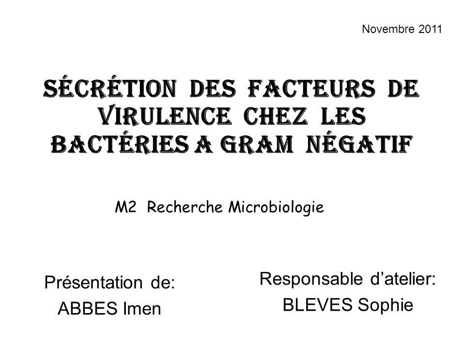 Sécrétion des facteurs de virulence chez les bactéries A GRAM négatiF Responsable datelier: BLEVES Sophie Présentation de: ABBES Imen M2 Recherche Microbiologie Novembre 2011