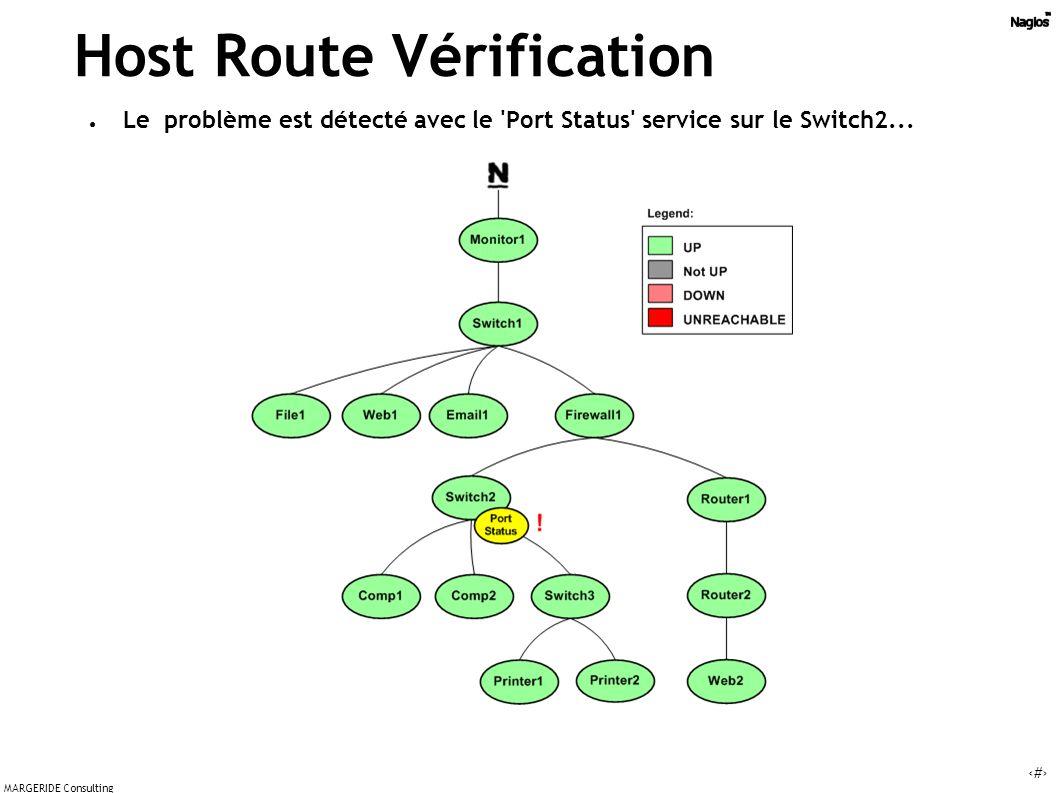 20 MARGERIDE Consulting Host Route Vérification Le problème est détecté avec le Port Status service sur le Switch2...
