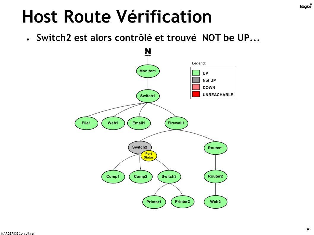 21 MARGERIDE Consulting Host Route Vérification Switch2 est alors contrôlé et trouvé NOT be UP...