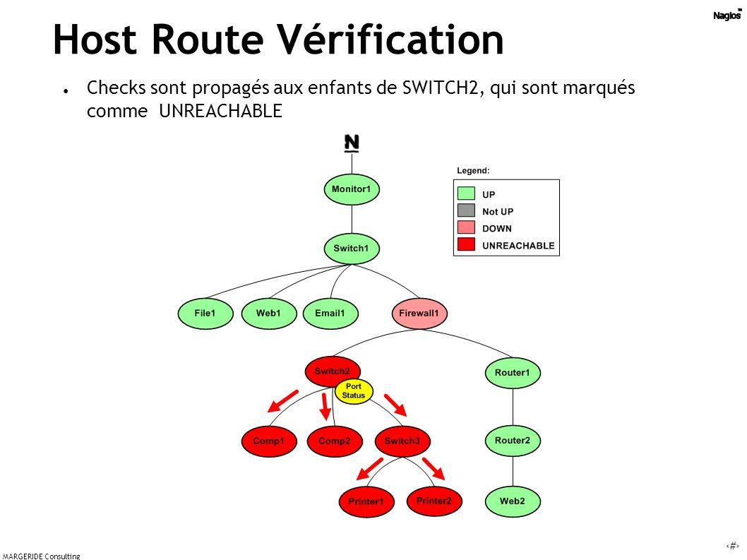 25 MARGERIDE Consulting Host Route Vérification Checks sont propagés aux enfants de SWITCH2, qui sont marqués comme UNREACHABLE