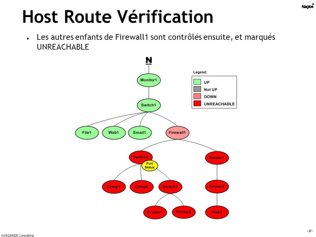 26 MARGERIDE Consulting Host Route Vérification Les autres enfants de Firewall1 sont contrôlés ensuite, et marqués UNREACHABLE