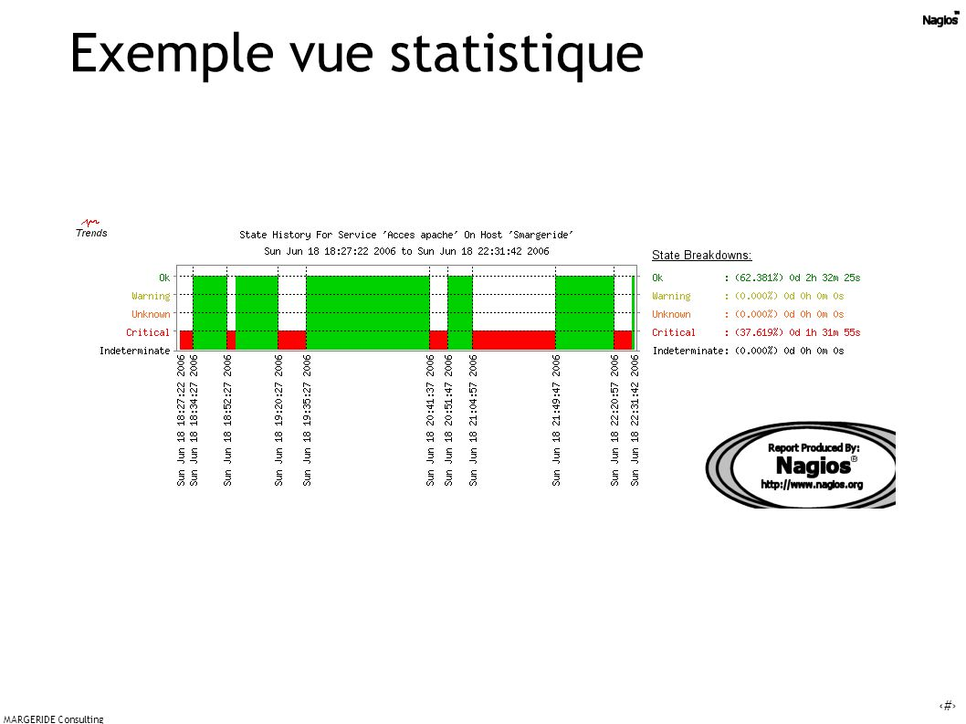 32 MARGERIDE Consulting Exemple vue statistique