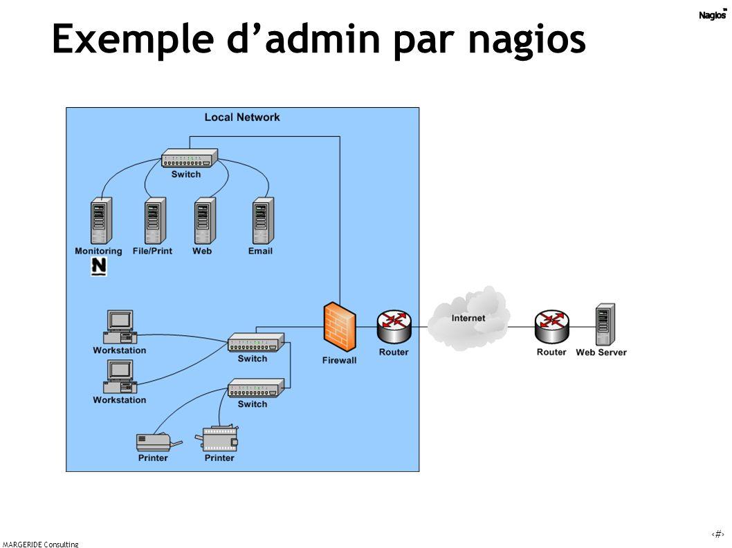 50 MARGERIDE Consulting plugins Définition de la commande dans /usr/local/nagios/etc répertoire ou se trouve les fichiers de conf peut être changé par configuration) define command{ command_name check-router-interface-FA0-0 command_line $USER1$/test_interface-FA0-0 } Le fichier Test_interface-FA0-0 dans /usr/local/nagios/libexec (répertoire ou se trouve les plugins peut être changé par configuration) var=`/usr/local/nagios/libexec/check_snmp -H 192.168.10.11 \ -C public -P 1 -o IF-MIB::ifOperStatus.3` if [ $.