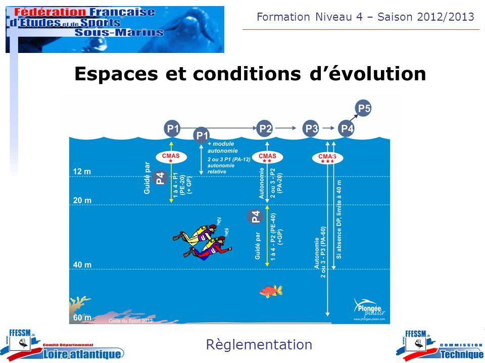 Formation Niveau 4 – Saison 2012/2013 Règlementation Espaces et conditions dévolution