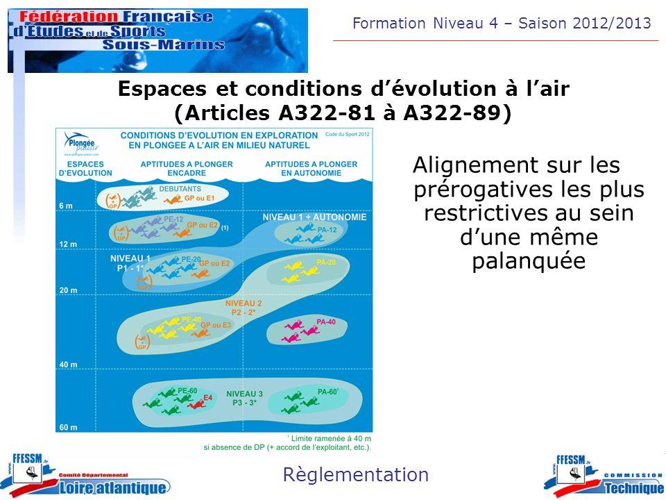 Formation Niveau 4 – Saison 2012/2013 Règlementation Espaces et conditions dévolution à lair (Articles A322-81 à A322-89) Alignement sur les prérogati