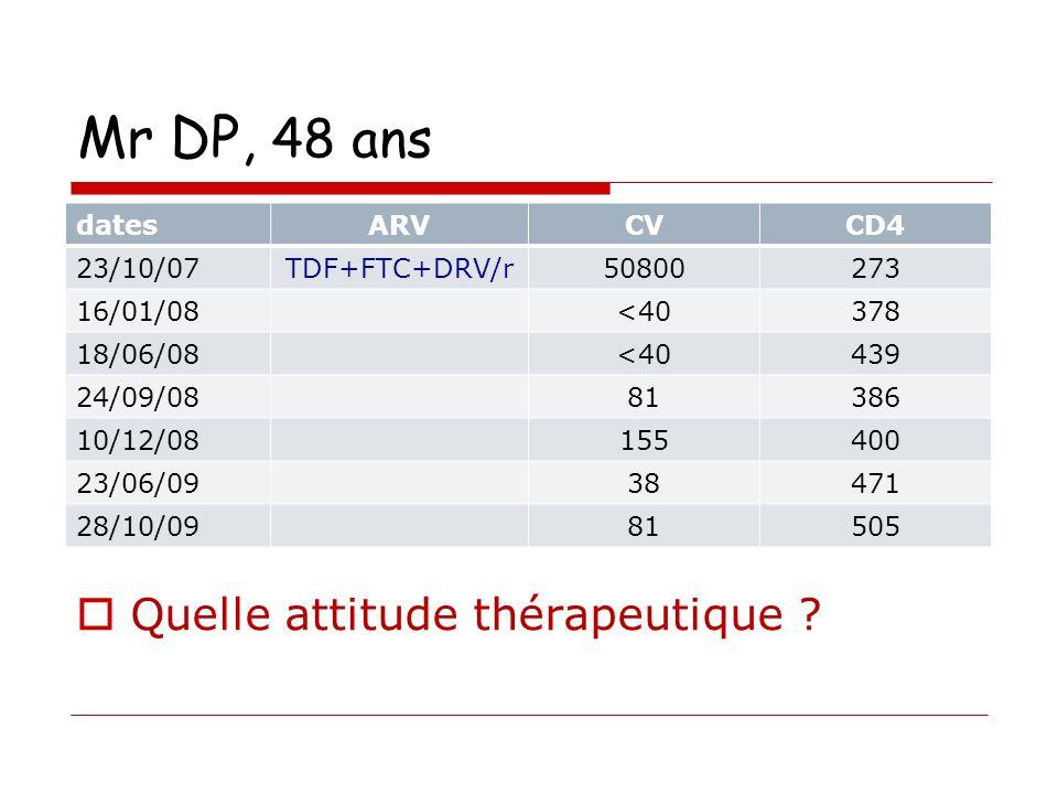 Mr DP, 48 ans Quelle attitude thérapeutique .