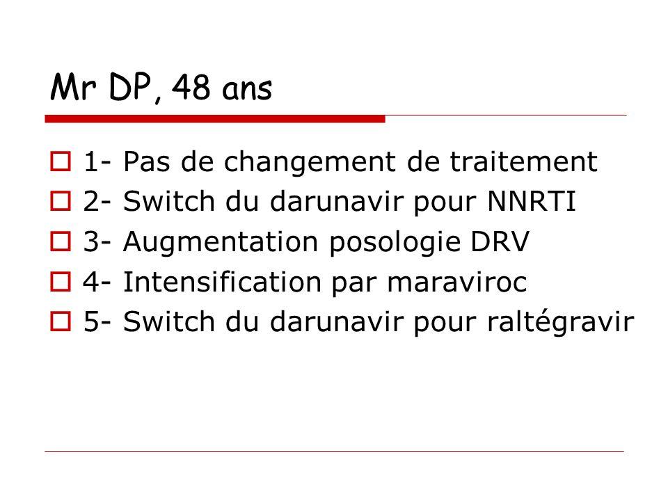 Mr DP, 48 ans 1- Pas de changement de traitement 2- Switch du darunavir pour NNRTI 3- Augmentation posologie DRV 4- Intensification par maraviroc 5- Switch du darunavir pour raltégravir