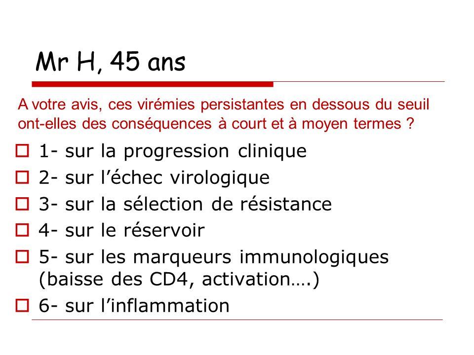 Mr H, 45 ans 1- sur la progression clinique 2- sur léchec virologique 3- sur la sélection de résistance 4- sur le réservoir 5- sur les marqueurs immunologiques (baisse des CD4, activation….) 6- sur linflammation A votre avis, ces virémies persistantes en dessous du seuil ont-elles des conséquences à court et à moyen termes ?