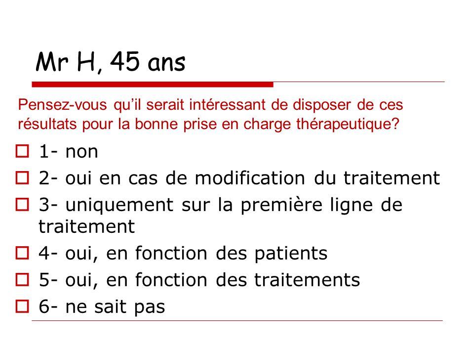 Mr H, 45 ans 1- non 2- oui en cas de modification du traitement 3- uniquement sur la première ligne de traitement 4- oui, en fonction des patients 5- oui, en fonction des traitements 6- ne sait pas Pensez-vous quil serait intéressant de disposer de ces résultats pour la bonne prise en charge thérapeutique?
