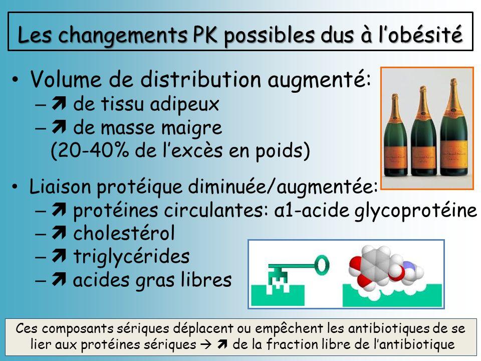 Volume de distribution augmenté: – de tissu adipeux – de masse maigre (20-40% de lexcès en poids) Liaison protéique diminuée/augmentée: – protéines ci